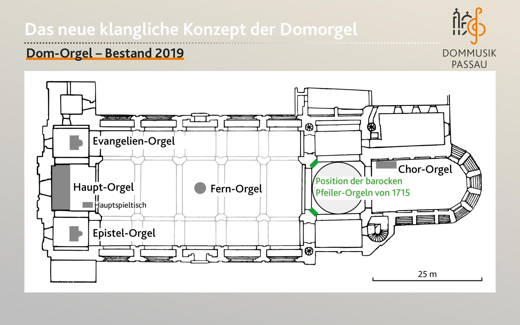 Präsentation Sanierung Domorgel 2019 Presse 40