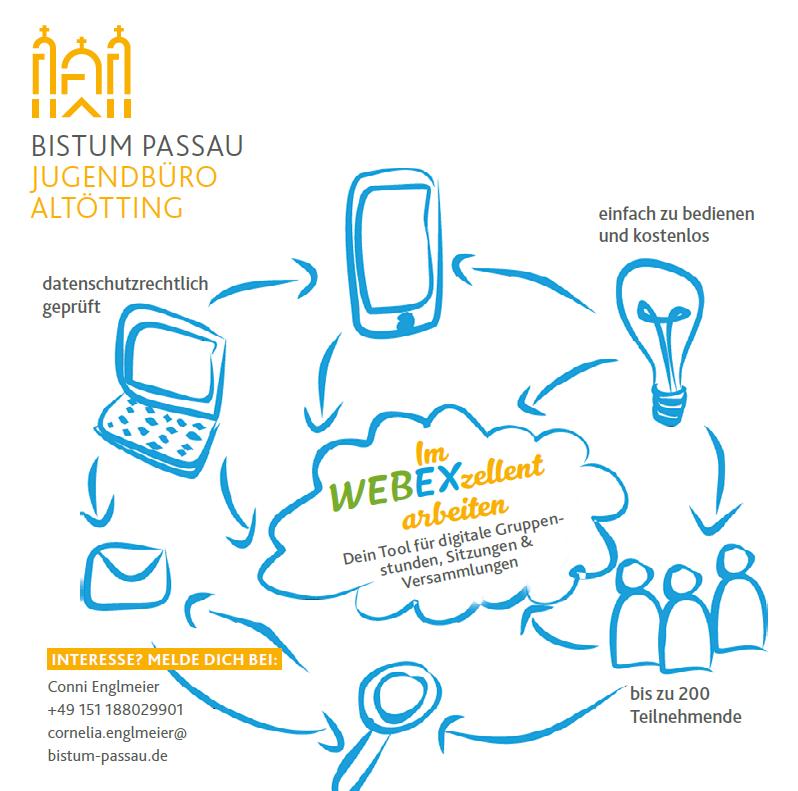 Webex info