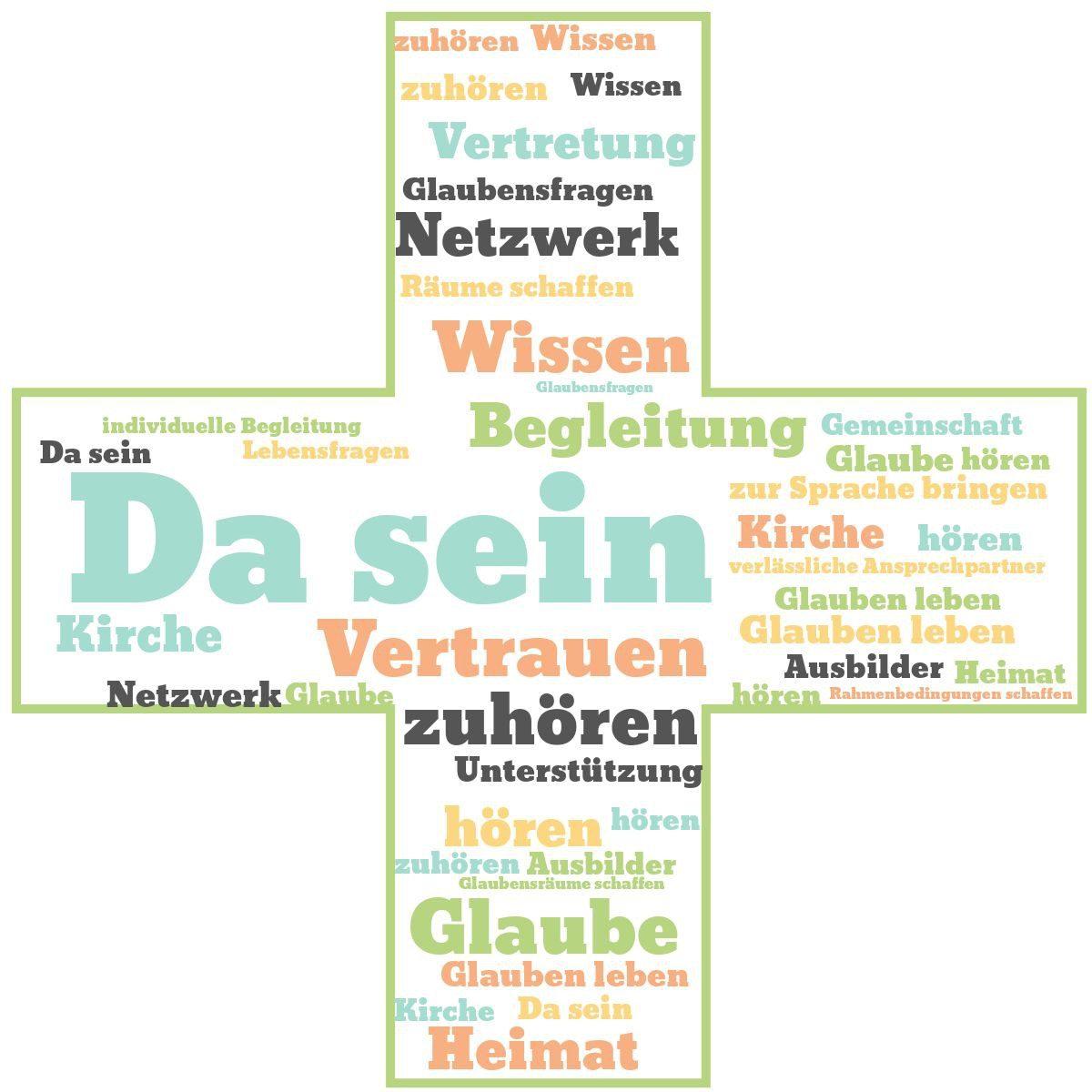 Mission KJB Passau